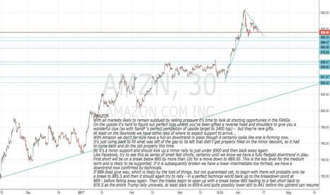 AMZN: How low can Amazon go?