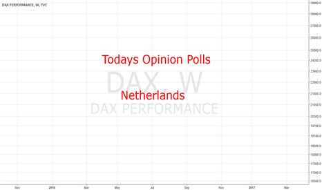DAX: Read Here Todays Opionion Polls