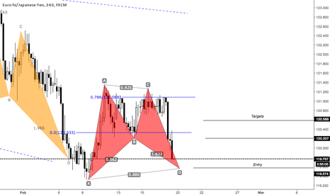 EURJPY: EURJPY another one!
