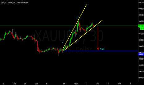 XAUUSD: Asc. Broadening wedge