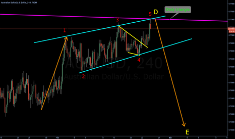 AUDUSD: D leg of Daily triangle completed