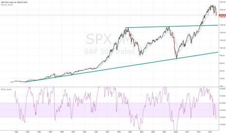 SPX: S&P 500 hitting 1600.