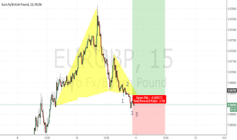 EURGBP: buy stop after 5