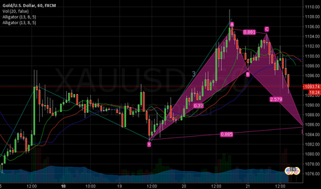 XAUUSD: The Bullish Bat Pattern Alike