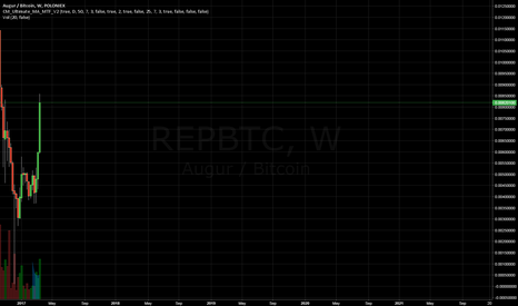 REPBTC: Small Investment