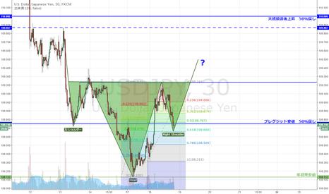 USDJPY: USD/JPY 昨日からの上昇50%戻し到達