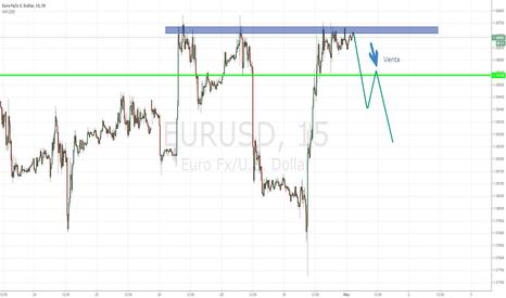 EURUSD: Posible short @ Eurusd
