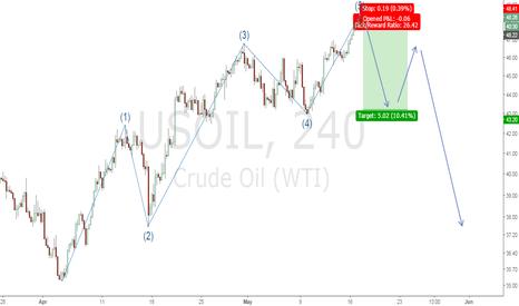 USOIL: Elliott waves structure on OIL WTI