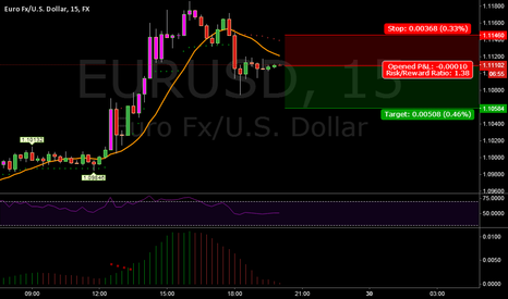 EURUSD: immediate goal