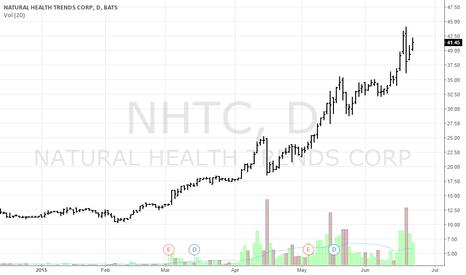 NHTC: Quick Short NHTC