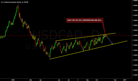 USDCAD: USDCAD SHORT MOVE.