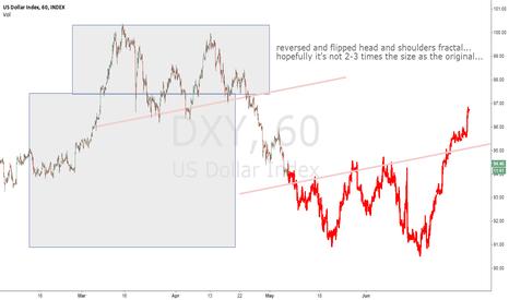 DXY: confirmed long term bearish fractal...