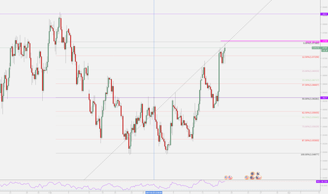 EURUSD: EUREURUSD Beairish 5 Expanding Trigangle Finished