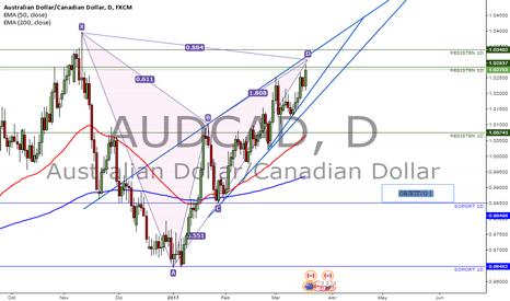AUDCAD: audcad 1D