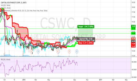 CSWC: cwsc swing
