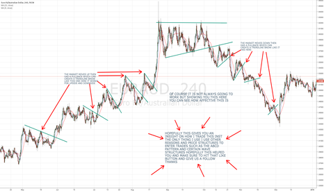 EURAUD: HOW I TRADE (VERY HELPFUL!!)