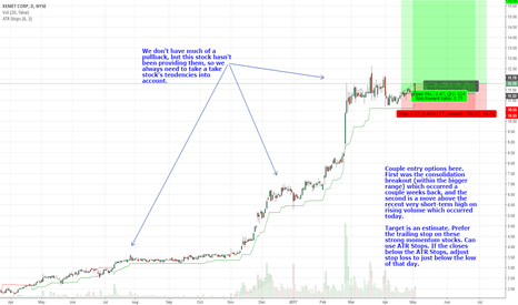KEM: Potential Long in KEM Based on Strong Trend and Recent Strength