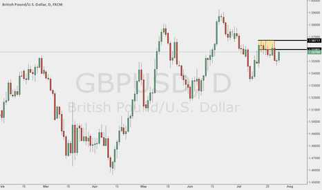 GBPUSD: GBP/USD - down trend continuation