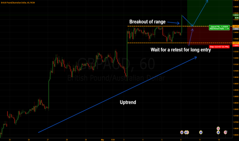 GBPAUD: GBPAUD: The Uptrend Continues