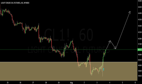CL1!: Long Crude Oil on Daily support