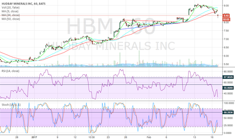 HBM: Pretty much filled