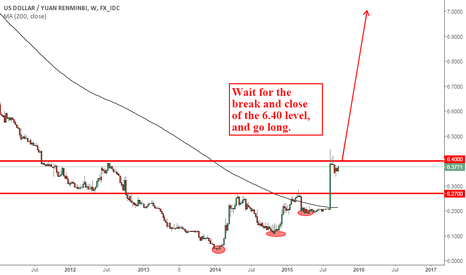 USDCNY: USD/CNY trend reversal in the making?