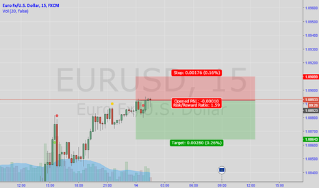 EURUSD: Overall Long, but taking short now