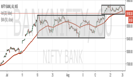 BANKNIFTY: BANKNIFTY