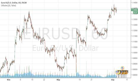 EURUSD: шортим евро ложный пробой