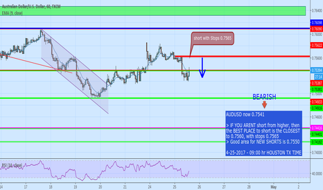 AUDUSD: We are SHORT with STOPS 0.7565 RED trendline