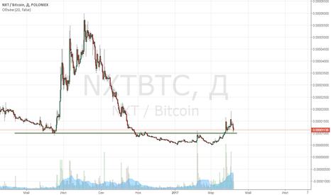 NXTBTC: NXT test 0.00001000