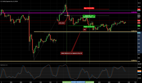 USDJPY: Added reference to my response to Bou-Zid