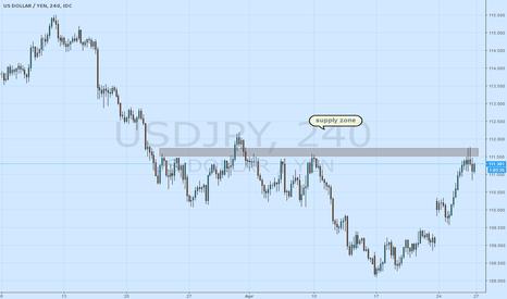USDJPY: usdjpy supply zone on HTF(High Time Frame)