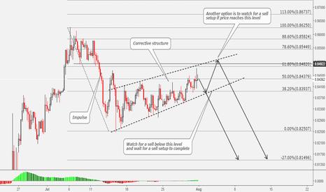 EURGBP: EURGBP Two Scenarios Going Short