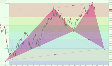 HSI: HSI Cypher Pattern