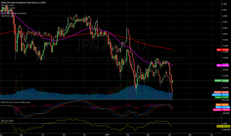 JPN225: UJ / Nikkei Correlation.