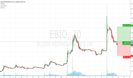 EBIO: $EBIO Short Term Day Trade Buy Alert