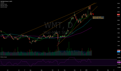 WMT: You're dead to me.