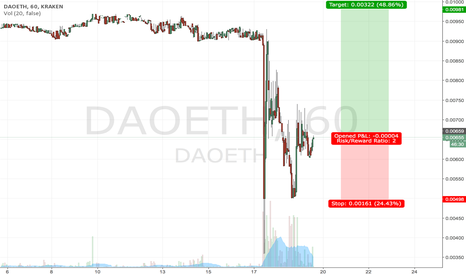 DAOETH: DAOETH it seems to recover soon