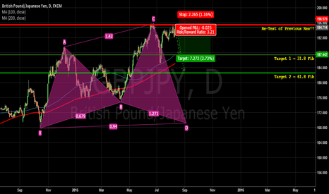 GBPJPY: Longer Term - Daily Targets