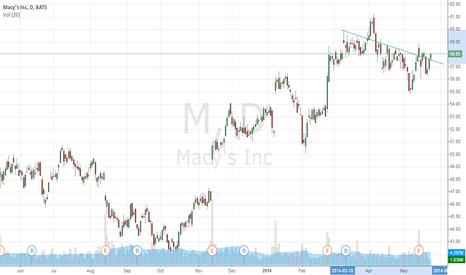 M: Macy's is breaking out