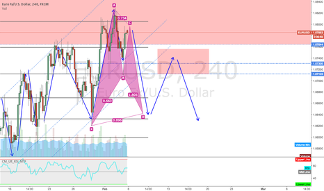 EURUSD: Bat with Head&shoulders on H4