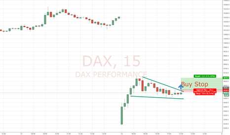 DAX: DAX after Brexit