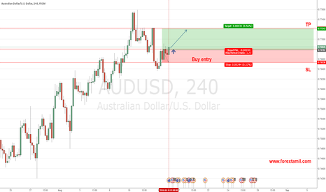 AUDUSD: Q-FOREX LIVE CHALLENGING SIGNALS AUD/USD BUY ENTRY