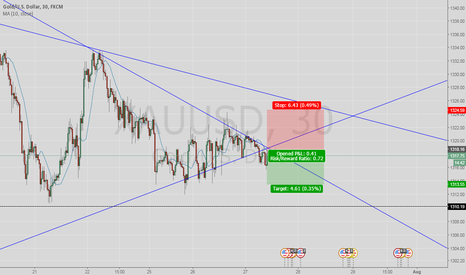 XAUUSD: Down trend sell supply zone
