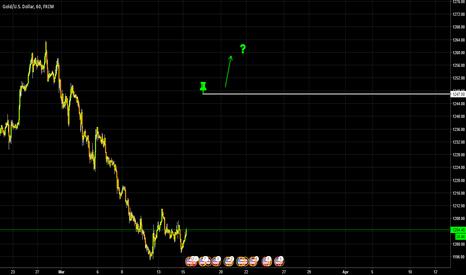 XAUUSD: GOLD / FOMC