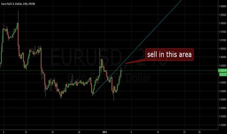 EURUSD: sell eur