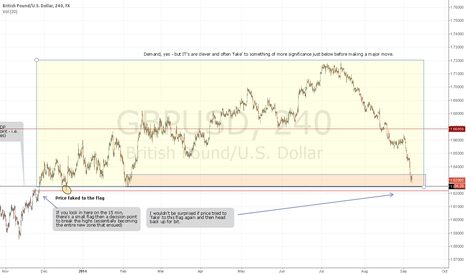 GBPUSD: Is a fake out looming?
