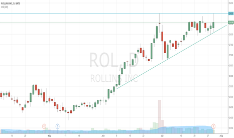 ROL: ROL near blue skies