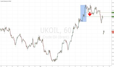 UKOIL: Нефть Brent. Развитие движения после годового максимума.